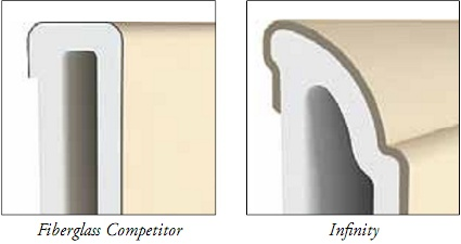 compare-infinity-thicker-bonded-finish